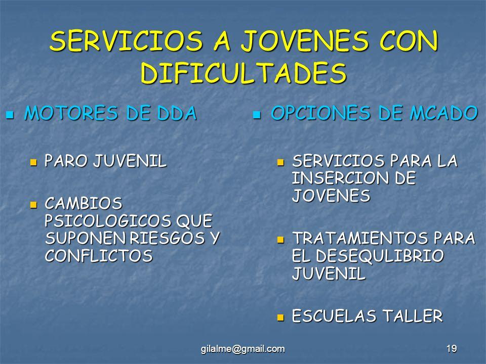 gilalme@gmail.com19 SERVICIOS A JOVENES CON DIFICULTADES MOTORES DE DDA MOTORES DE DDA PARO JUVENIL PARO JUVENIL CAMBIOS PSICOLOGICOS QUE SUPONEN RIES