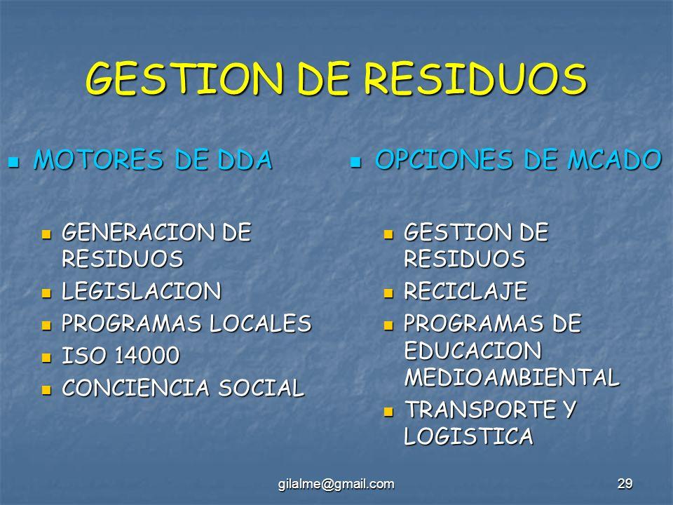 gilalme@gmail.com29 GESTION DE RESIDUOS MOTORES DE DDA MOTORES DE DDA GENERACION DE RESIDUOS GENERACION DE RESIDUOS LEGISLACION LEGISLACION PROGRAMAS