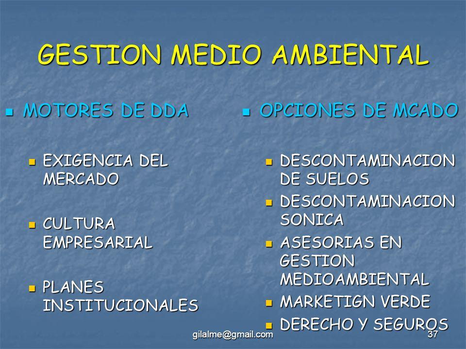 gilalme@gmail.com37 GESTION MEDIO AMBIENTAL MOTORES DE DDA MOTORES DE DDA EXIGENCIA DEL MERCADO EXIGENCIA DEL MERCADO CULTURA EMPRESARIAL CULTURA EMPR
