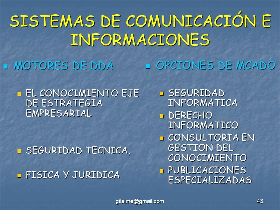 gilalme@gmail.com43 SISTEMAS DE COMUNICACIÓN E INFORMACIONES MOTORES DE DDA MOTORES DE DDA EL CONOCIMIENTO EJE DE ESTRATEGIA EMPRESARIAL EL CONOCIMIEN