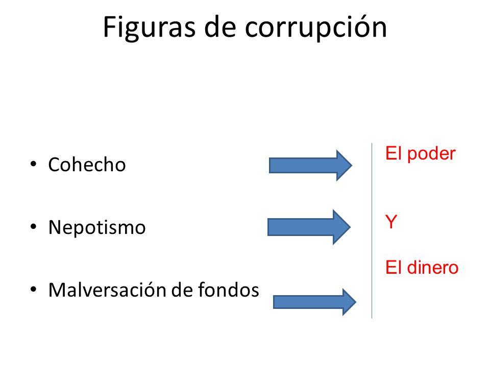 Tipos de corrupción Institucionalizada : se caracteriza por su naturaleza oculta o disimulada y forma parte de la estructura institucional. Es difícil