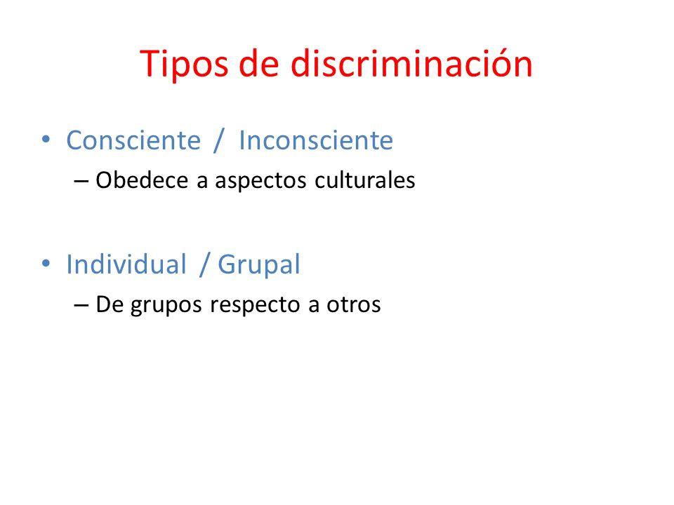 Tipos de discriminación Indirecta Hace uso de un criterio no definitorio, pero que afecta de hecho a la persona y/o grupo en cuestión. Se manifiesta e
