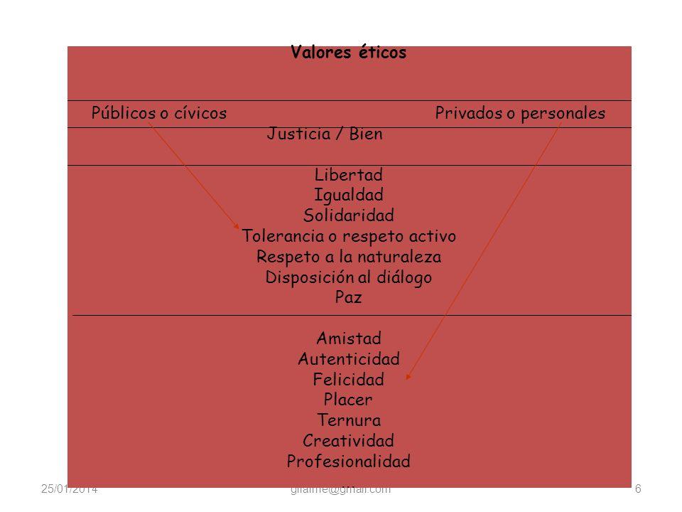 ETICA Y VALORES PARA EL LIDERAZGO No distingue dilemas éticos No diferencia entre lo bueno y lo malo 25/01/2014gilalme@gmail.com46