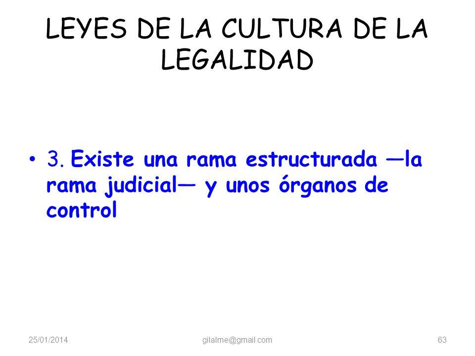 LEYES DE LA CULTURA DE LA LEGALIDAD 2. La mayoría de las personas tienen la voluntad de respetar las normas y leyes. 25/01/2014gilalme@gmail.com62