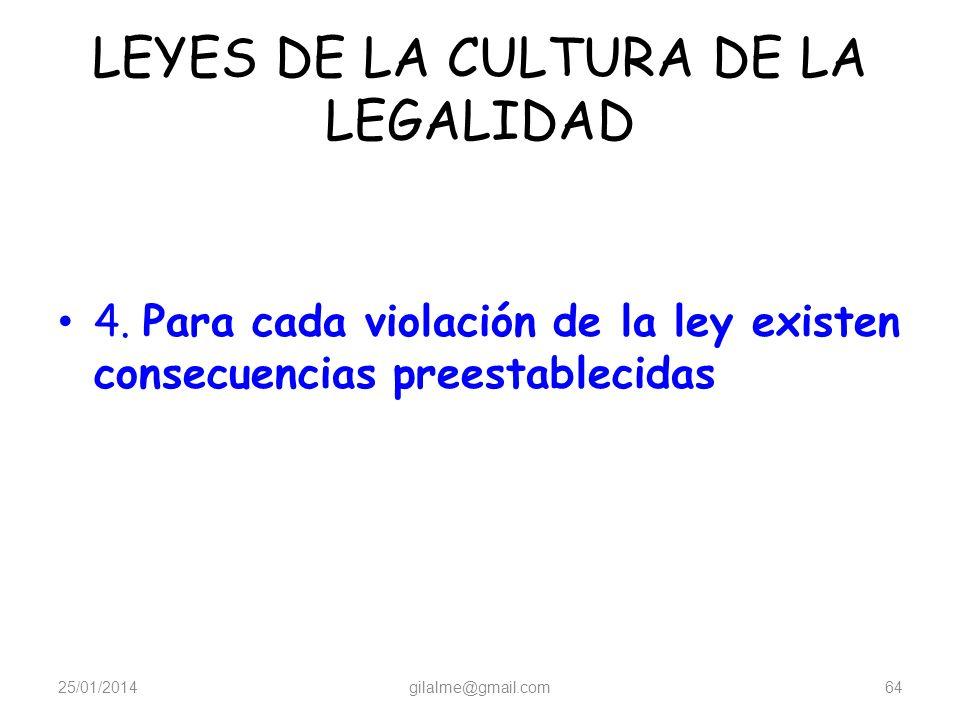 LEYES DE LA CULTURA DE LA LEGALIDAD 3. Existe una rama estructurada la rama judicial y unos órganos de control 25/01/2014gilalme@gmail.com63