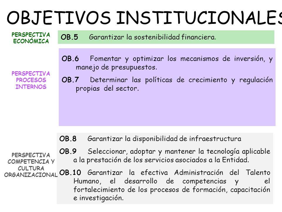 OBJETIVOS INSTITUCIONALES 25/01/2014gilalme@gmail.com75 OB.1Fomentar y regular el desarrollo, la cobertura y el crecimiento, para garantizar y contrib