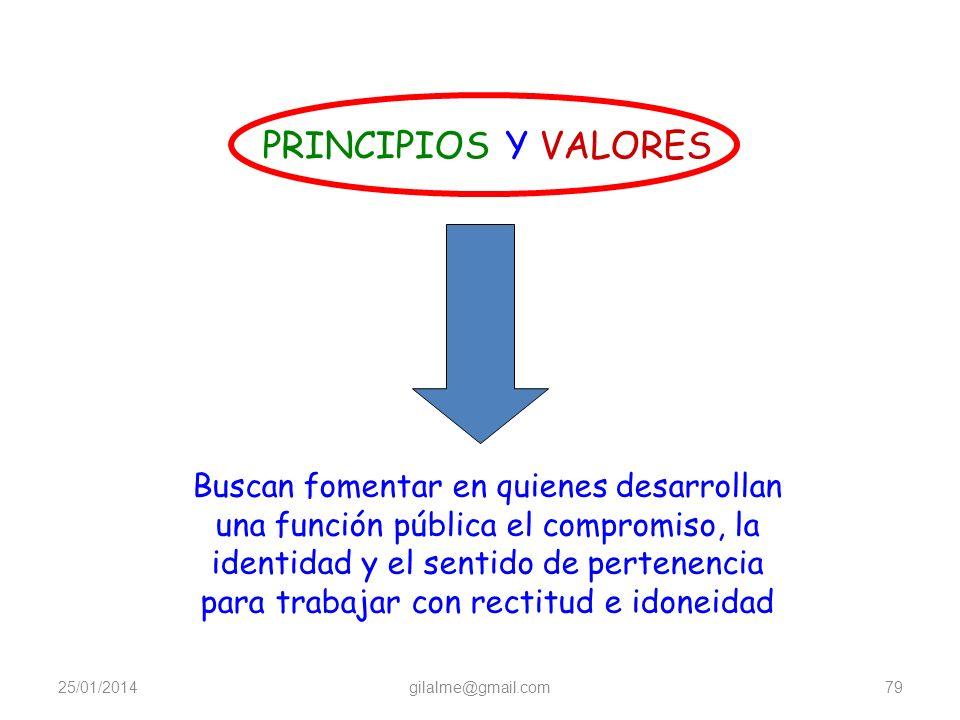 25/01/2014gilalme@gmail.com78 ¿ CUÁL ES EL OBJETIVO DEL CÓDIGO DE ÉTICA? Que por medio de la aplicación de los Principios y Valores contenidos en el c
