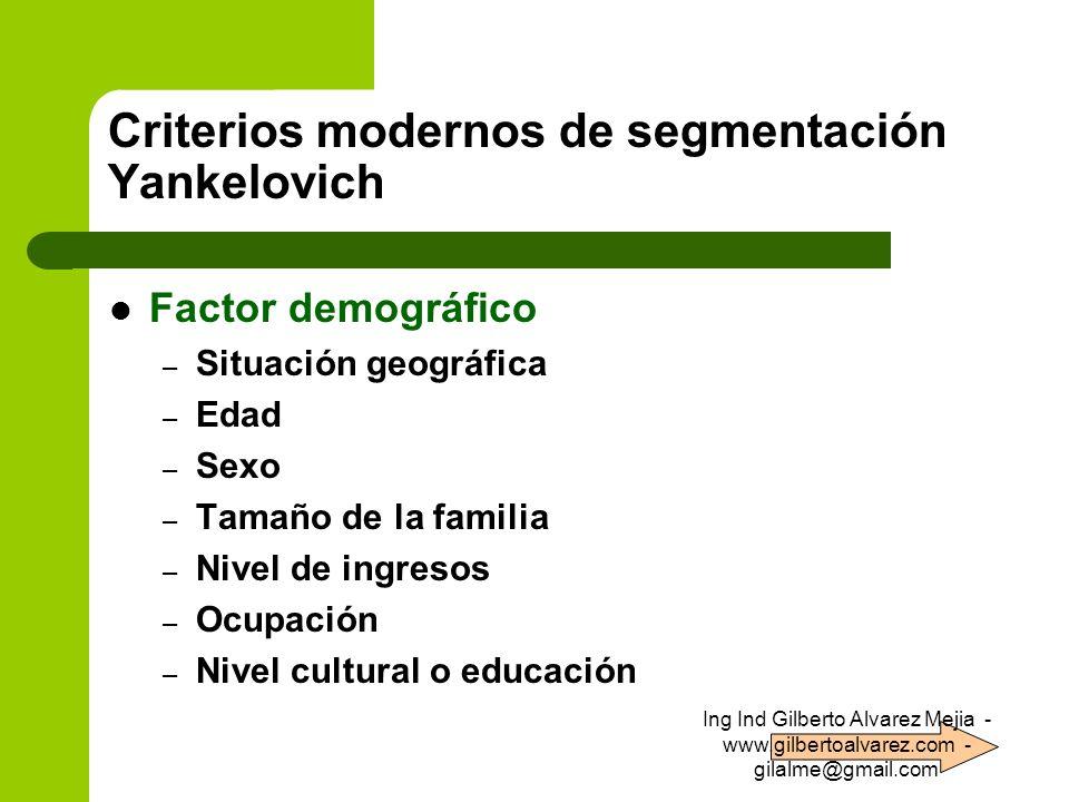 Criterios modernos de segmentación Yankelovich Factor demográfico – Situación geográfica – Edad – Sexo – Tamaño de la familia – Nivel de ingresos – Oc