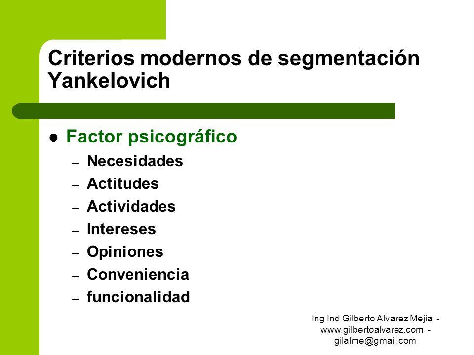 Criterios modernos de segmentación Yankelovich Factor psicográfico – Necesidades – Actitudes – Actividades – Intereses – Opiniones – Conveniencia – fu