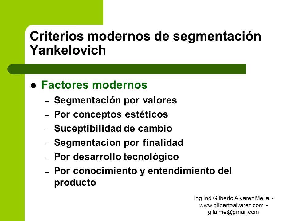 Criterios modernos de segmentación Yankelovich Factores modernos – Segmentación por valores – Por conceptos estéticos – Suceptibilidad de cambio – Seg