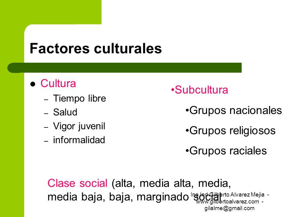 Factores culturales Cultura – Tiempo libre – Salud – Vigor juvenil – informalidad Subcultura Grupos nacionales Grupos religiosos Grupos raciales Clase