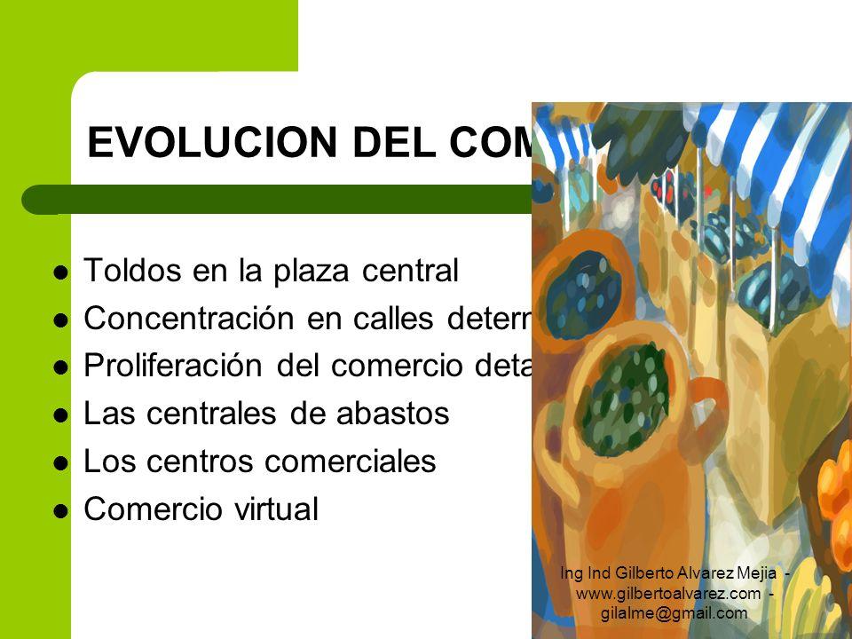 EVOLUCION DEL COMERCIO Toldos en la plaza central Concentración en calles determinadas Proliferación del comercio detatllista Las centrales de abastos