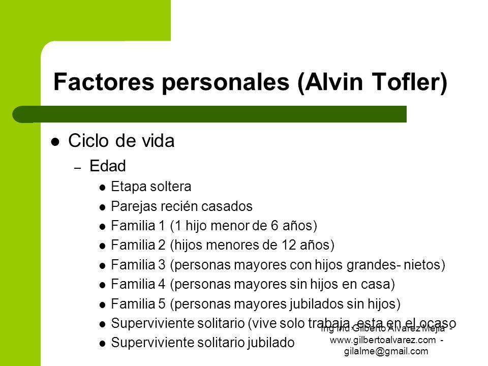 Factores personales (Alvin Tofler) Ciclo de vida – Edad Etapa soltera Parejas recién casados Familia 1 (1 hijo menor de 6 años) Familia 2 (hijos menor