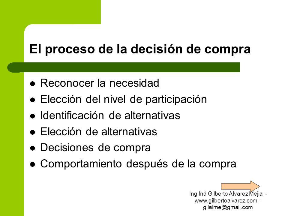 El proceso de la decisión de compra Reconocer la necesidad Elección del nivel de participación Identificación de alternativas Elección de alternativas