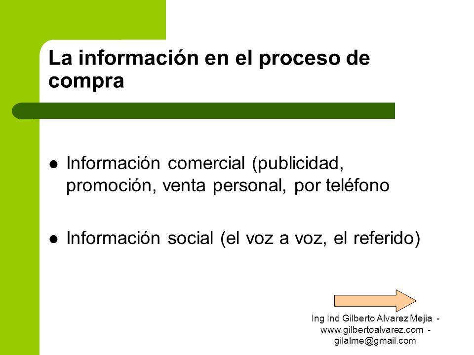 La información en el proceso de compra Información comercial (publicidad, promoción, venta personal, por teléfono Información social (el voz a voz, el