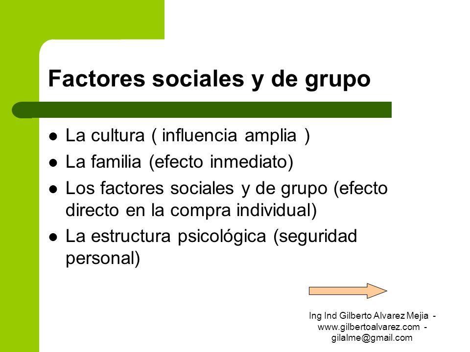 Factores sociales y de grupo La cultura ( influencia amplia ) La familia (efecto inmediato) Los factores sociales y de grupo (efecto directo en la com