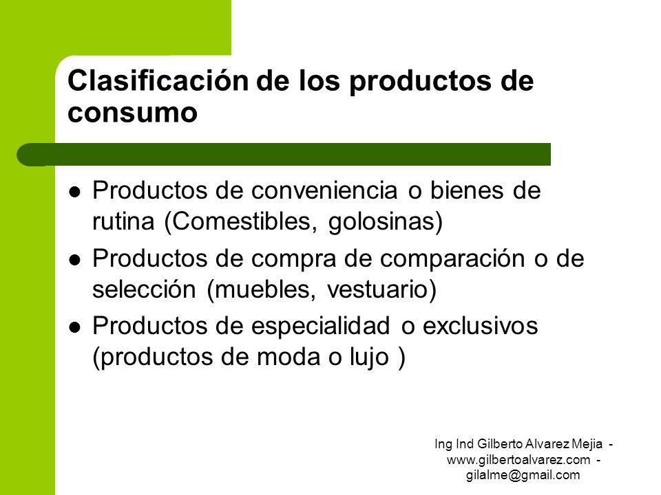 Clasificación de los productos de consumo Productos de conveniencia o bienes de rutina (Comestibles, golosinas) Productos de compra de comparación o d