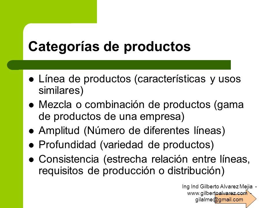 Categorías de productos Línea de productos (características y usos similares) Mezcla o combinación de productos (gama de productos de una empresa) Amp