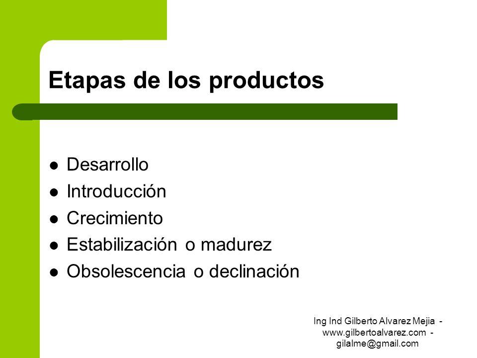 Etapas de los productos Desarrollo Introducción Crecimiento Estabilización o madurez Obsolescencia o declinación Ing Ind Gilberto Alvarez Mejia - www.