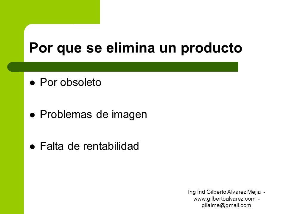 Por que se elimina un producto Por obsoleto Problemas de imagen Falta de rentabilidad Ing Ind Gilberto Alvarez Mejia - www.gilbertoalvarez.com - gilal