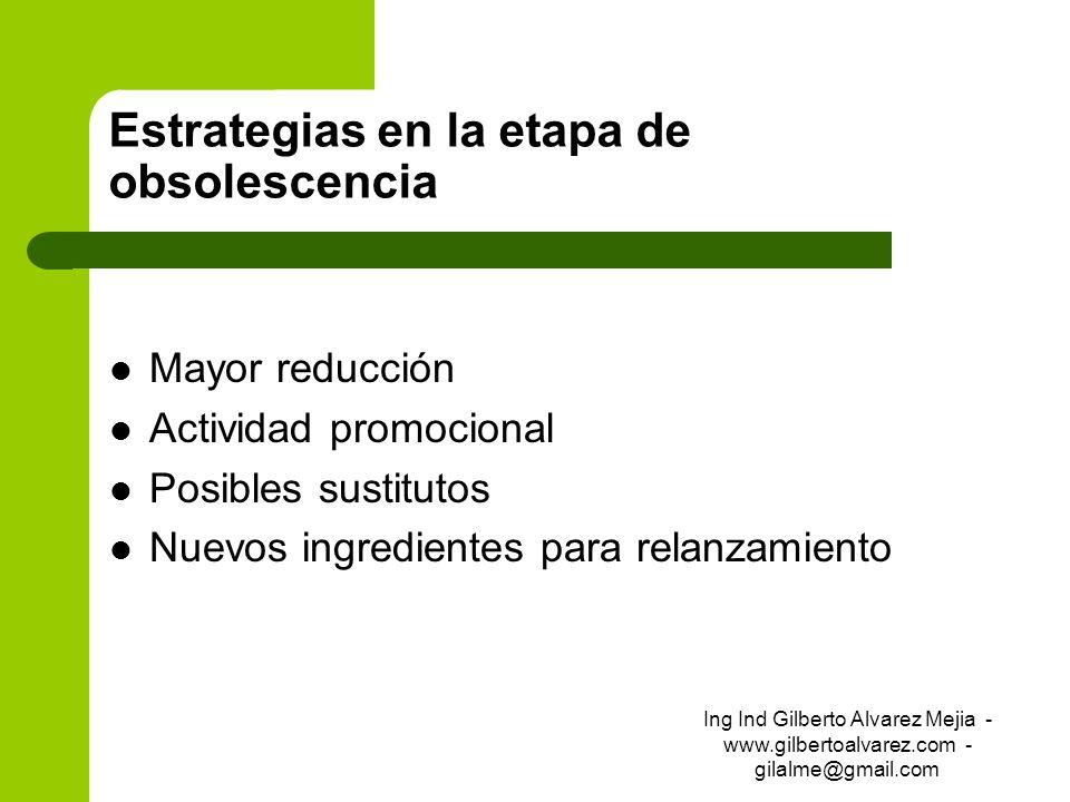 Estrategias en la etapa de obsolescencia Mayor reducción Actividad promocional Posibles sustitutos Nuevos ingredientes para relanzamiento Ing Ind Gilb