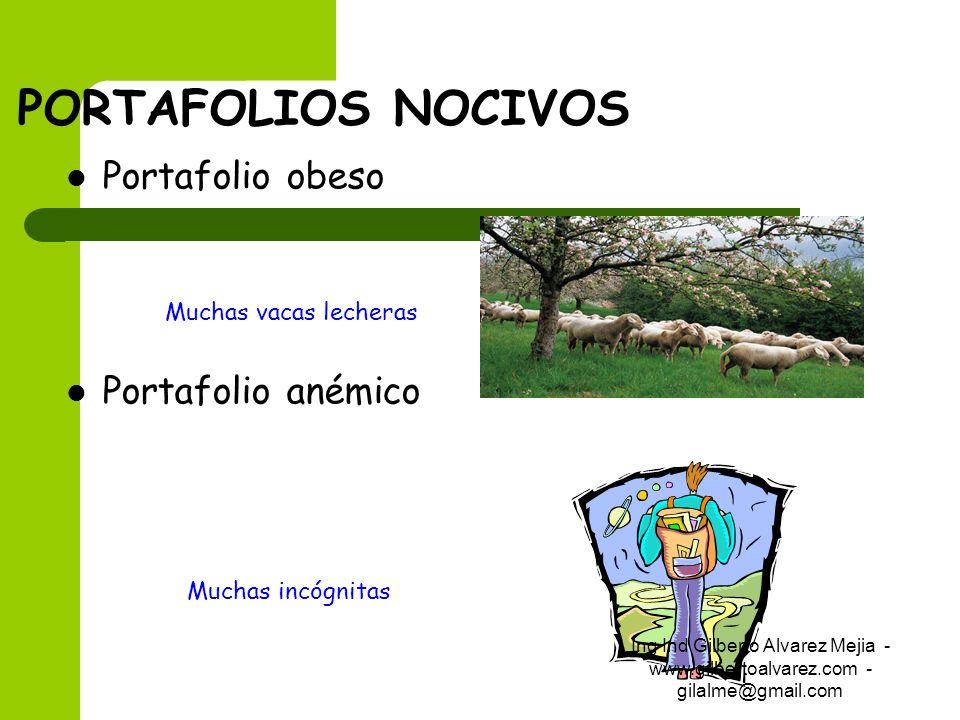 PORTAFOLIOS NOCIVOS Portafolio obeso Portafolio anémico Muchas vacas lecheras Muchas incógnitas Ing Ind Gilberto Alvarez Mejia - www.gilbertoalvarez.c