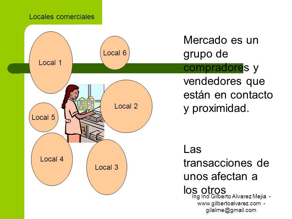 Local 1 Local 2 Local 4 Local 3 Mercado es un grupo de compradores y vendedores que están en contacto y proximidad. Las transacciones de unos afectan