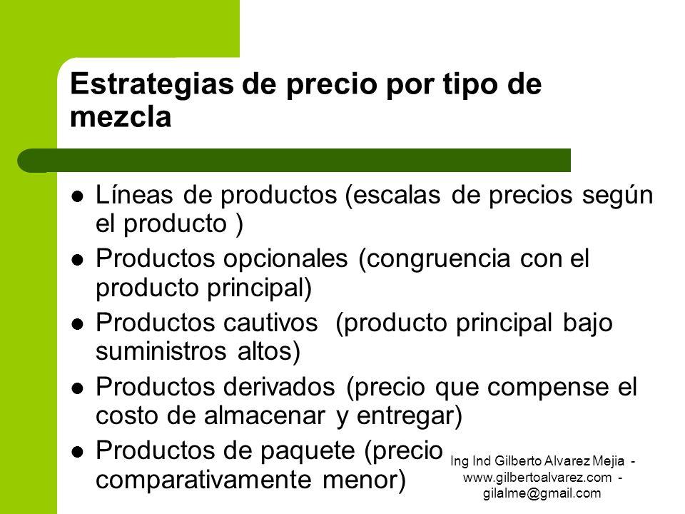 Estrategias de precio por tipo de mezcla Líneas de productos (escalas de precios según el producto ) Productos opcionales (congruencia con el producto