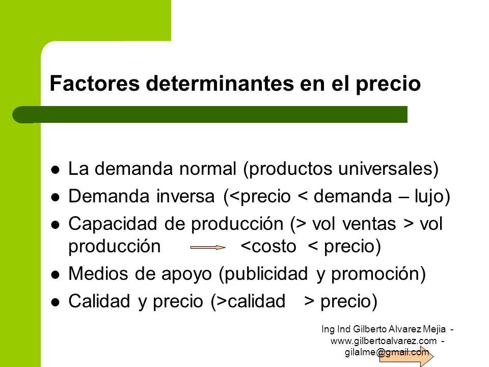 Factores determinantes en el precio La demanda normal (productos universales) Demanda inversa (<precio < demanda – lujo) Capacidad de producción (> vo