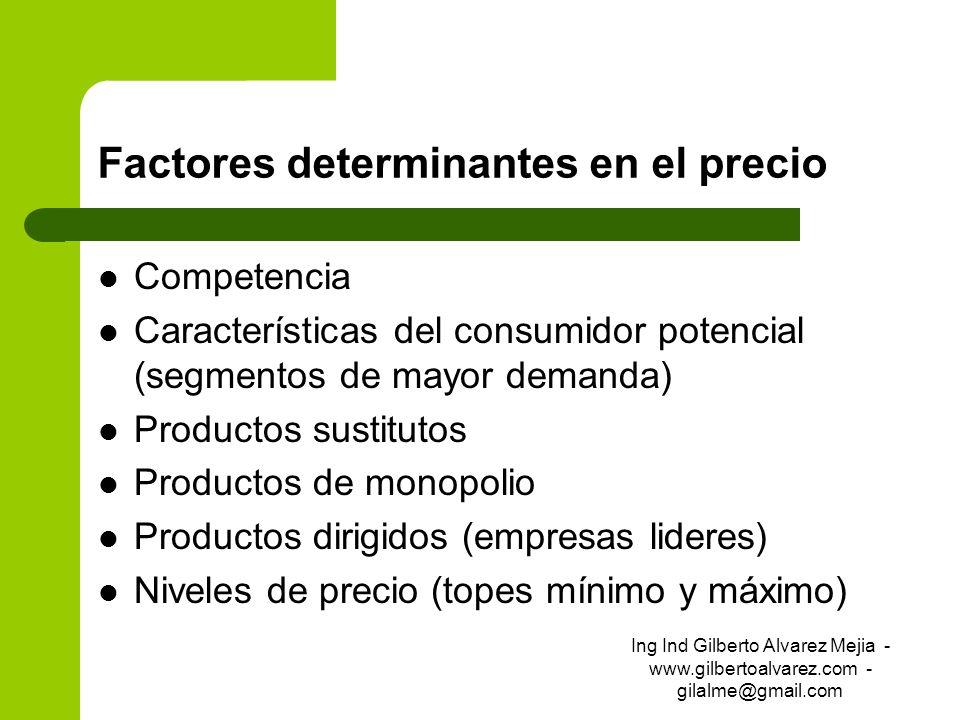 Factores determinantes en el precio Competencia Características del consumidor potencial (segmentos de mayor demanda) Productos sustitutos Productos d
