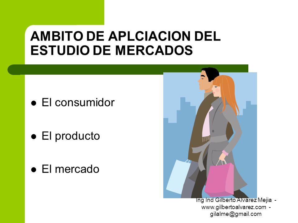 AMBITO DE APLCIACION DEL ESTUDIO DE MERCADOS El consumidor El producto El mercado Ing Ind Gilberto Alvarez Mejia - www.gilbertoalvarez.com - gilalme@g