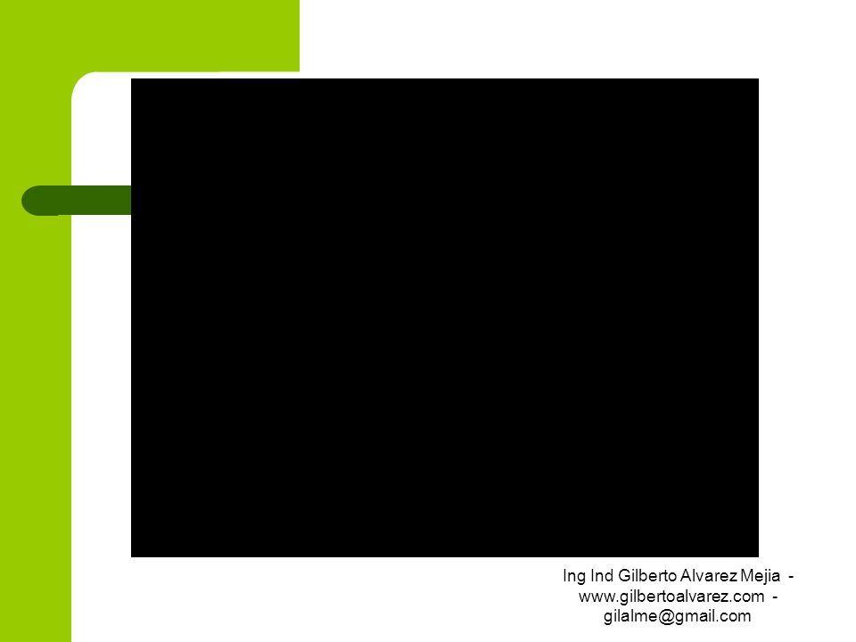 La P.E y la PYME (Cuestión de mercado) Identificar el entorno Establecer la misión Explicar factores internos y externo que afectarán el cumplimiento de la misión Identificar la fuerza motriz que guiará la empresa futuro Desarrollar objetivos a largo plazo Diseñar un plan de acción Ing Ind Gilberto Alvarez Mejia - www.gilbertoalvarez.com - gilalme@gmail.com