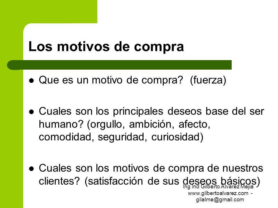 Los motivos de compra Que es un motivo de compra? (fuerza) Cuales son los principales deseos base del ser humano? (orgullo, ambición, afecto, comodida