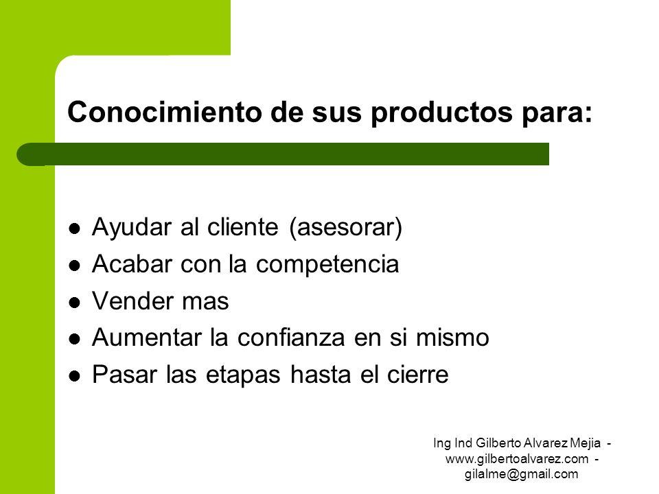 Conocimiento de sus productos para: Ayudar al cliente (asesorar) Acabar con la competencia Vender mas Aumentar la confianza en si mismo Pasar las etap