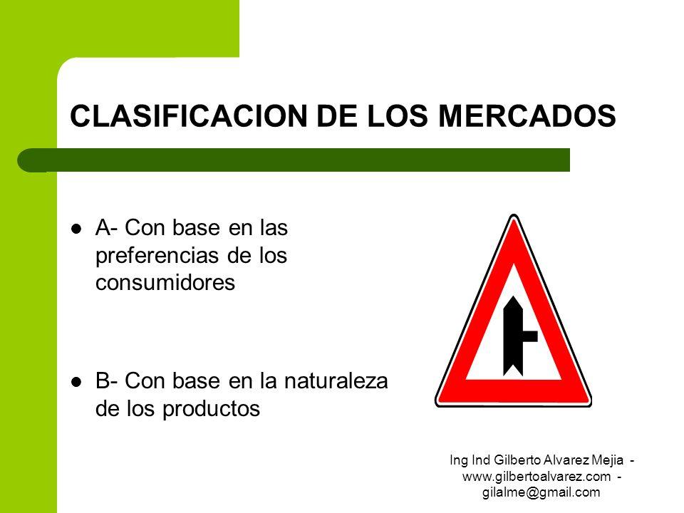 CLASIFICACION DE LOS MERCADOS A- Con base en las preferencias de los consumidores B- Con base en la naturaleza de los productos Ing Ind Gilberto Alvar