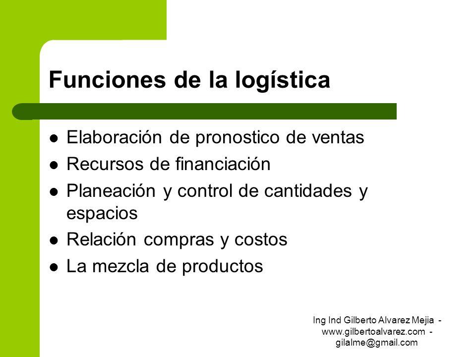 Funciones de la logística Elaboración de pronostico de ventas Recursos de financiación Planeación y control de cantidades y espacios Relación compras