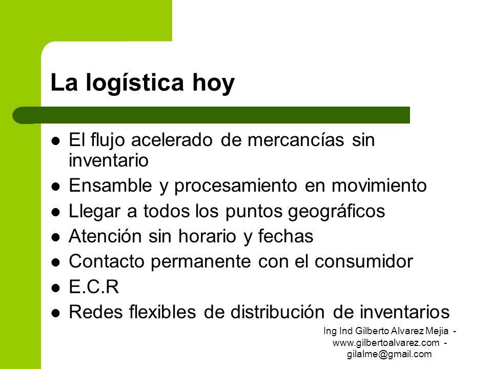 La logística hoy El flujo acelerado de mercancías sin inventario Ensamble y procesamiento en movimiento Llegar a todos los puntos geográficos Atención