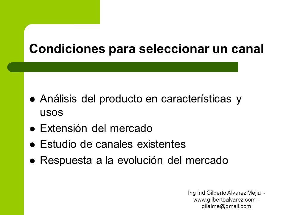 Condiciones para seleccionar un canal Análisis del producto en características y usos Extensión del mercado Estudio de canales existentes Respuesta a
