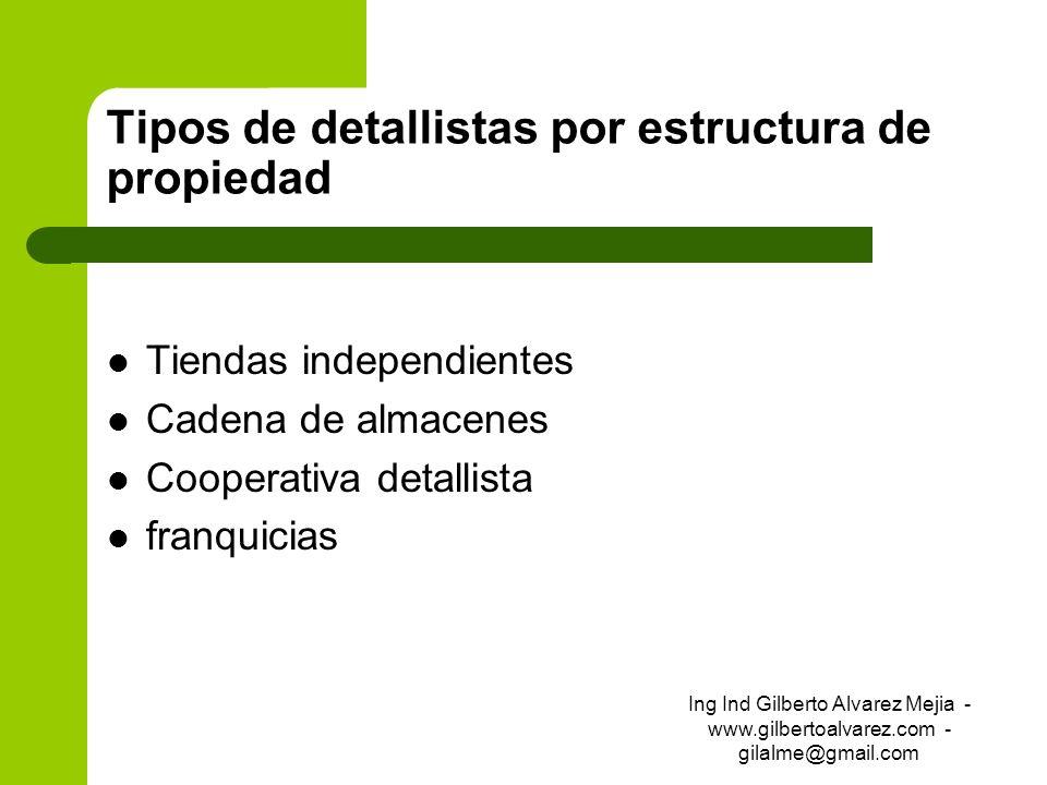 Tipos de detallistas por estructura de propiedad Tiendas independientes Cadena de almacenes Cooperativa detallista franquicias Ing Ind Gilberto Alvare