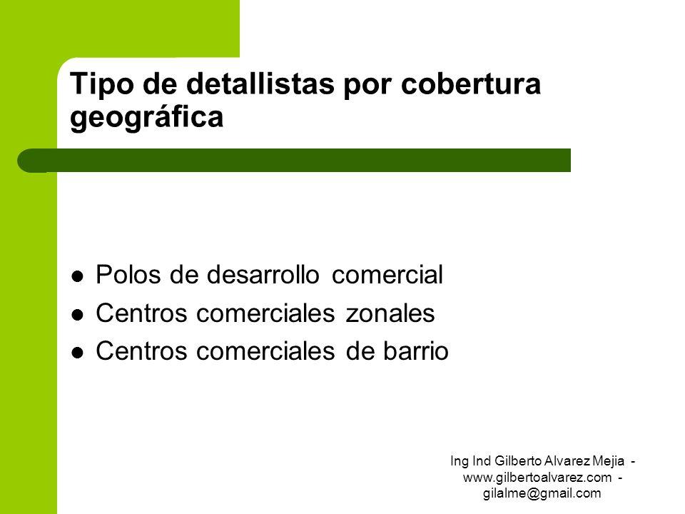 Tipo de detallistas por cobertura geográfica Polos de desarrollo comercial Centros comerciales zonales Centros comerciales de barrio Ing Ind Gilberto