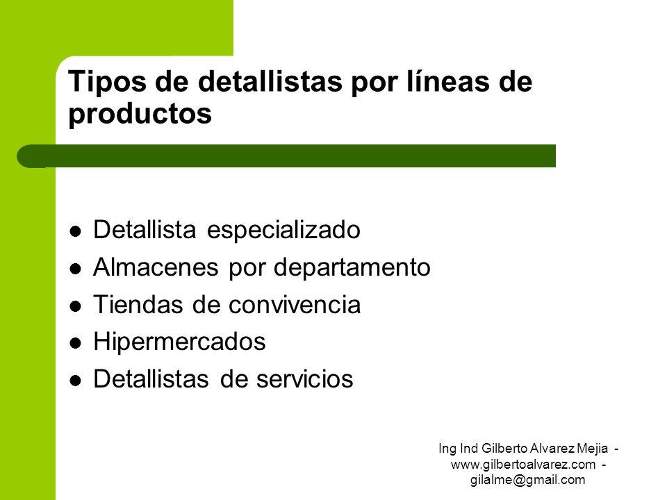 Tipos de detallistas por líneas de productos Detallista especializado Almacenes por departamento Tiendas de convivencia Hipermercados Detallistas de s