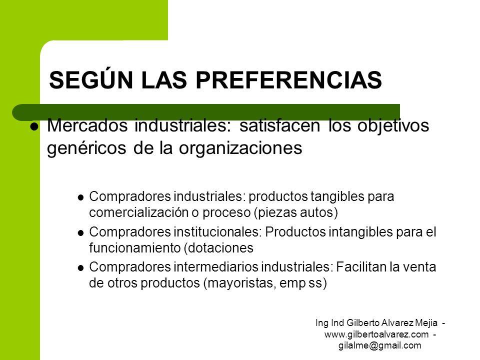 SEGÚN LAS PREFERENCIAS Mercados industriales: satisfacen los objetivos genéricos de la organizaciones Compradores industriales: productos tangibles pa