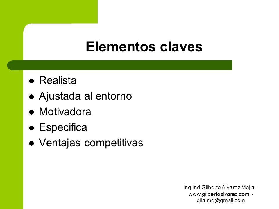 Elementos claves Realista Ajustada al entorno Motivadora Especifica Ventajas competitivas Ing Ind Gilberto Alvarez Mejia - www.gilbertoalvarez.com - g