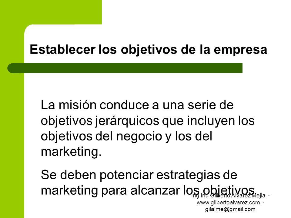 Establecer los objetivos de la empresa La misión conduce a una serie de objetivos jerárquicos que incluyen los objetivos del negocio y los del marketi