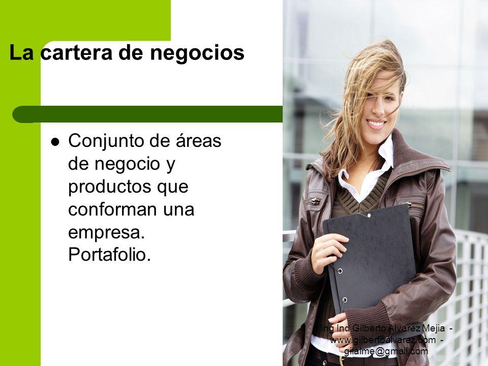 La cartera de negocios Conjunto de áreas de negocio y productos que conforman una empresa. Portafolio. Ing Ind Gilberto Alvarez Mejia - www.gilbertoal