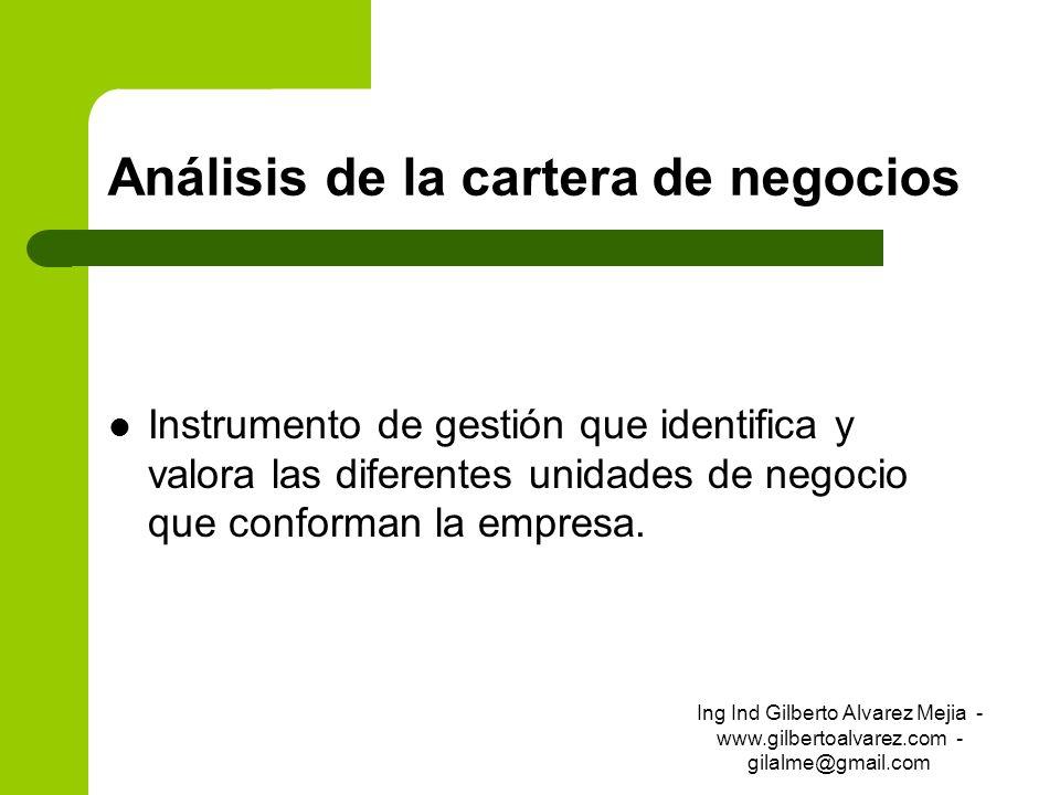 Análisis de la cartera de negocios Instrumento de gestión que identifica y valora las diferentes unidades de negocio que conforman la empresa. Ing Ind