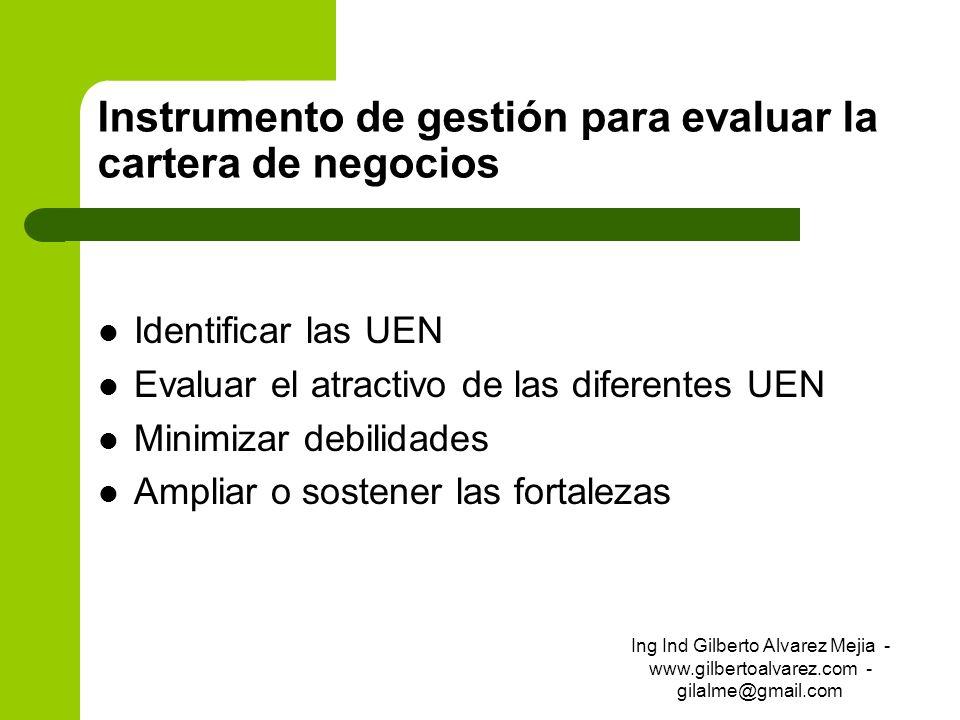 Instrumento de gestión para evaluar la cartera de negocios Identificar las UEN Evaluar el atractivo de las diferentes UEN Minimizar debilidades Amplia