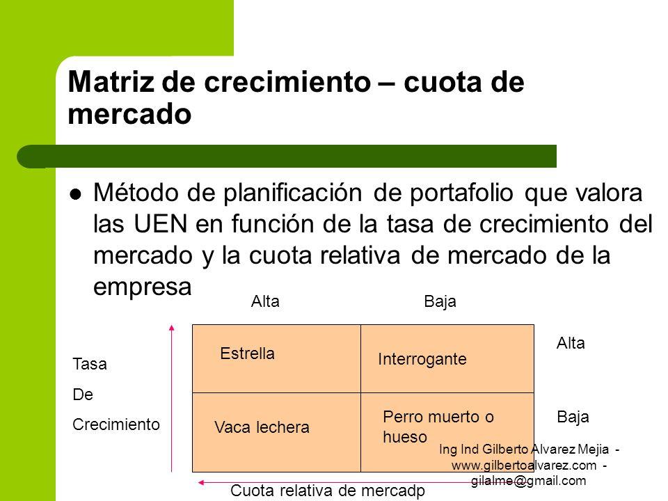 Matriz de crecimiento – cuota de mercado Método de planificación de portafolio que valora las UEN en función de la tasa de crecimiento del mercado y l