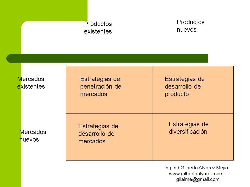 Mercados existentes Productos existentes Mercados nuevos Productos nuevos Estrategias de penetración de mercados Estrategias de desarrollo de producto