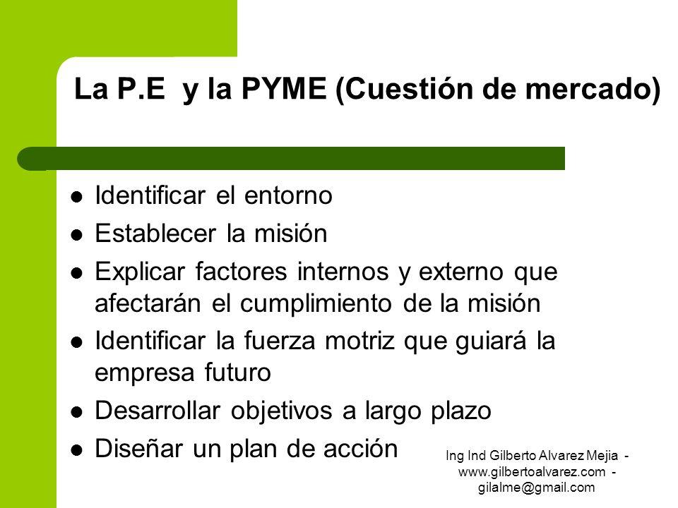 La P.E y la PYME (Cuestión de mercado) Identificar el entorno Establecer la misión Explicar factores internos y externo que afectarán el cumplimiento